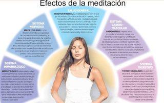 Efectos de la meditación en la salud